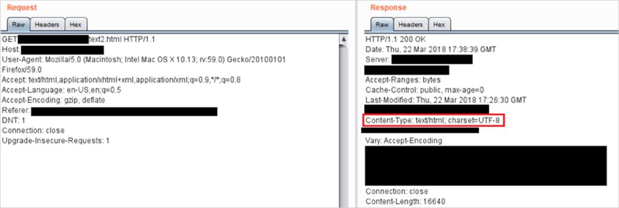 Coalfire - Microsoft Word Document Upload to Stored XSS: A