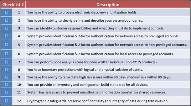 coalfire - checklist for fedramp readiness