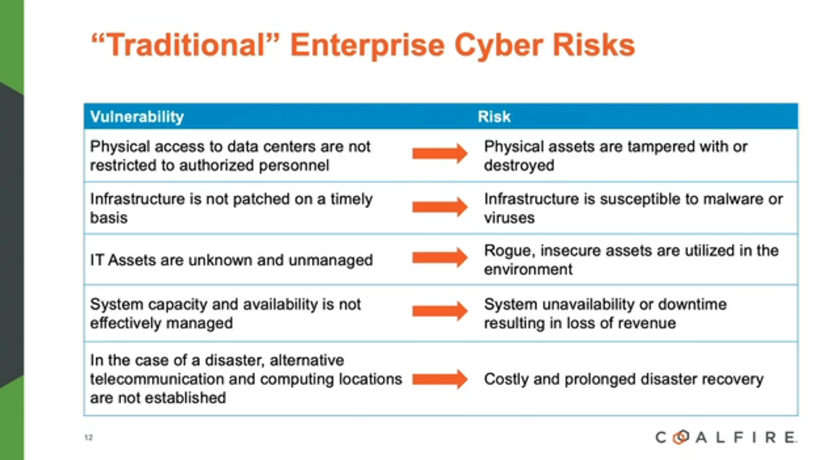 Effective strategies for evaluating cyber risk