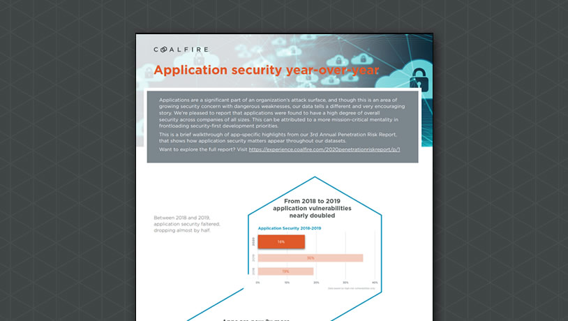 Application security year-over-year