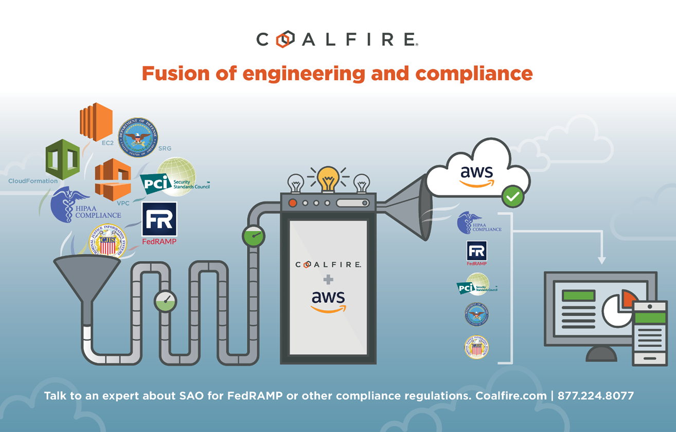 Coalfire Security Automation And Orchestration Sao For Fedramp